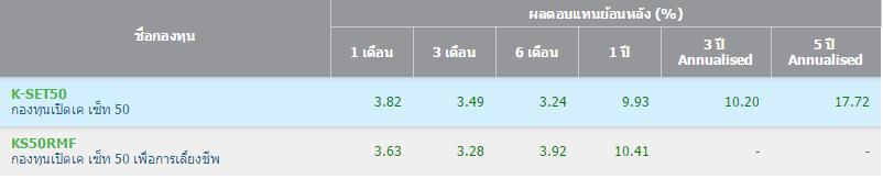K-SET50 vs K-SET50 RMF